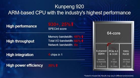 华为发布鲲鹏920 将ARM体系计算性能提升到全新高度