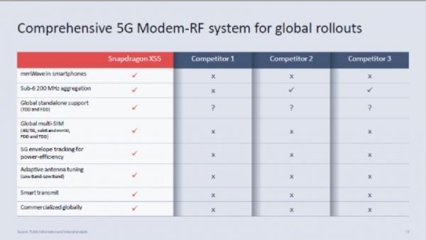 5G如何变革一切?