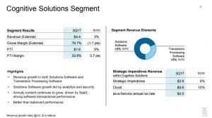 IBM第三季度业绩:z系统发力  即服务年运转收入达94亿美元
