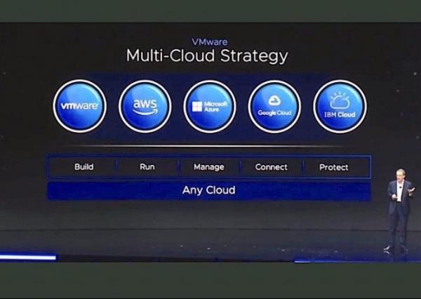 VMworld 2019:VMware发布全新混合云平台和Tanzu服务