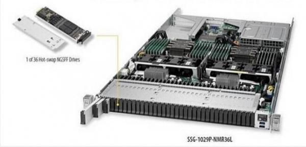 超微高密度服务器采用三星直尺型SSD