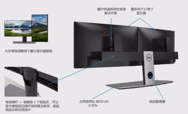 入夏即瘦,Dell全新P系列显示器精彩来袭