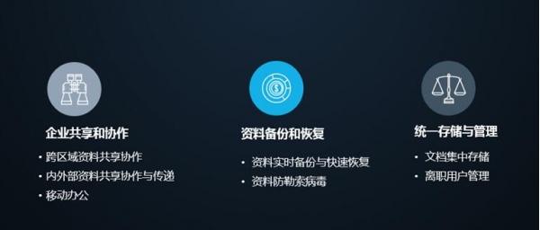 华为云携手伙伴推出企业云盘 助力企业用户轻松实现文件管理