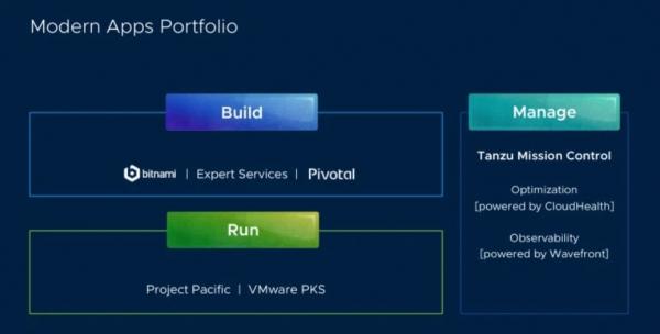 VMworld 2019:VMware发布Tanzu,多云和混合云战略再升级