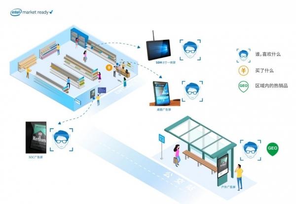 杰和GDSM智慧商显管理平台亮相2019数字标牌创意发展论坛