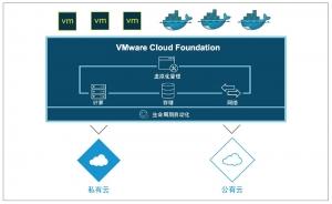 2017年度至顶网凌云奖:VMware Cloud Foundation