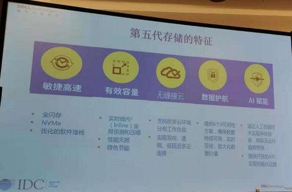 戴尔科技:创新是用来突破技术,也是用来回馈地球