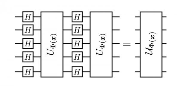 IBM在两个量子位的量子计算机上运行机器学习:实用量子应用程序是什么呢?