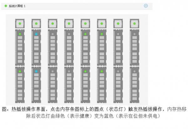 华为KunLun开放架构小型机:让In-Memory应用持续的秘密