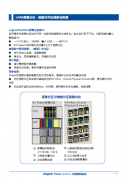 LPAR逻辑分区 ‒ 机器内可在线移动资源
