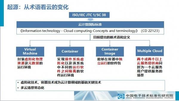中国电子技术标准化研究院:下一代云计算——起源、现状和趋势(附PPT)
