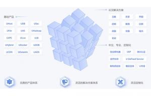 2017年度至顶网凌云奖:UCloud