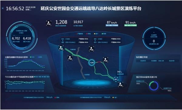 亚信科技提出智慧城市交通疏导新方案