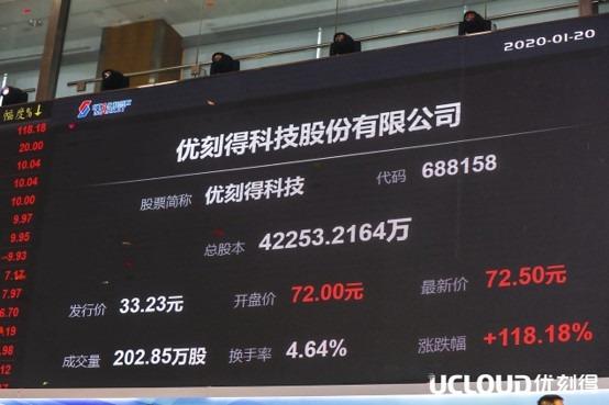 云计算第一股优刻得今日上市,同股不同权开辟中国A股市场新篇章
