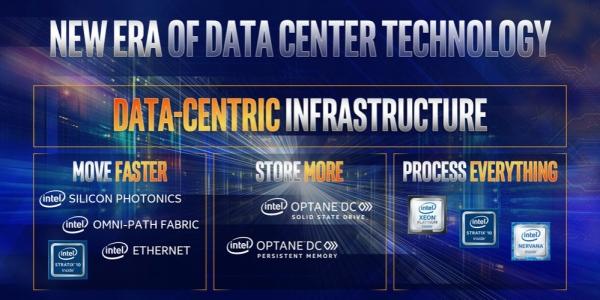 以数据为中心 英特尔开启新的计算时代