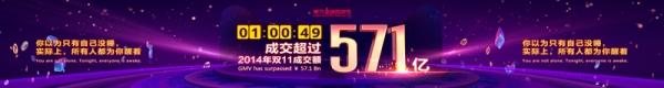 天猫双11开场40分钟销售破500亿 全球大协同初露峥嵘