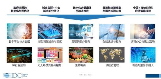 IDC:疫情之下,医疗、政府、新媒体等行业存储市场逆势增长