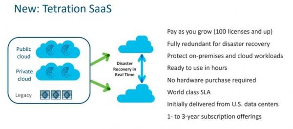 思科推出Tetration虚拟设备版SaaS