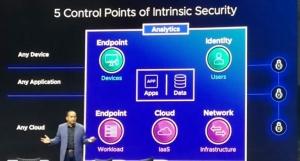 VMworld 2019:VMware不���化的安全能力