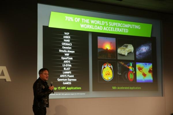 各大计算机制造商与云服务提供商均采用NVIDIA GPU