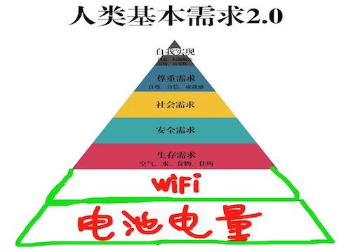 详解Wi-Fi技术 | 等一个网速差的Wi-Fi,就像在机场等一艘船