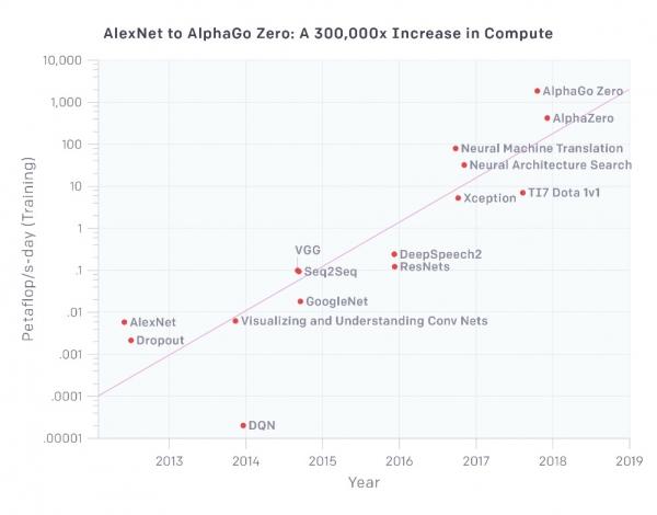 进击的华为Atlas:按下迈向智能世界的快进键