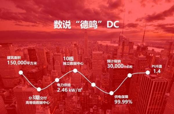 """服务一体化 看北京供销大数据集团如何盘活京津冀""""大数据"""""""