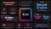 认识苹果的新Mac芯片:M1