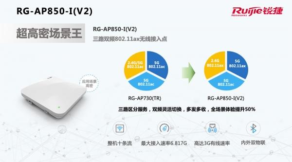 好体验看得见!锐捷Wi-Fi 6服务世界最大单体场馆