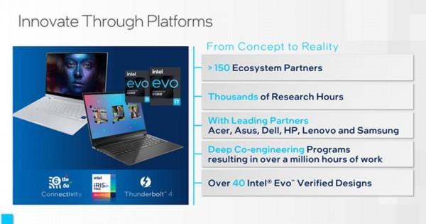 Innovate Through Platforms
