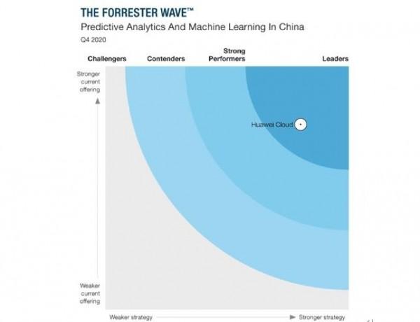 Forrester发布预测分析和机器学习报告,华为云位居领导者象限