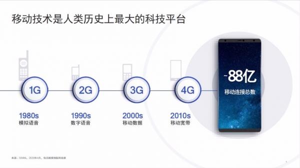 侯明娟:从2G到5G,坚持做的就是讲好技术故事