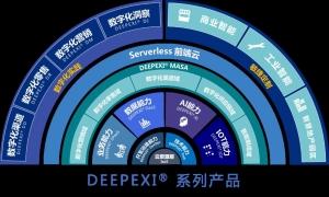 从业务敏捷到数据智能 滴普科技加速3C行业数字化转型进程