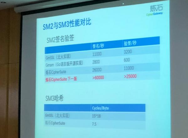 炼石网络:赋能区块链,国产商用密码的机会