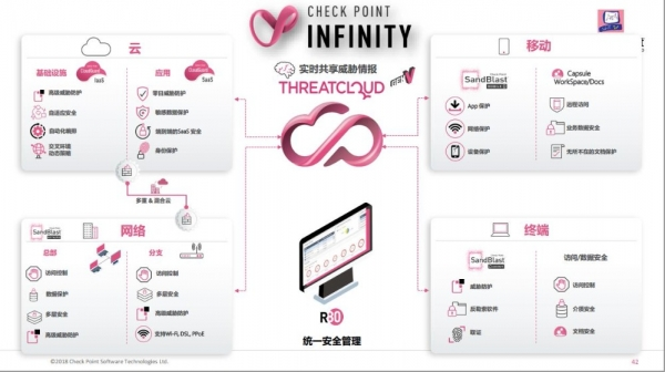 步入第五代网络安全 Check Point推出Infinity Total Protection
