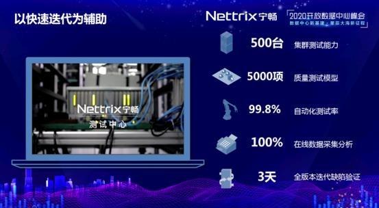 宁畅副总裁赵雷ODCC 2020峰会报告:用技术开启服务器普惠定制时代