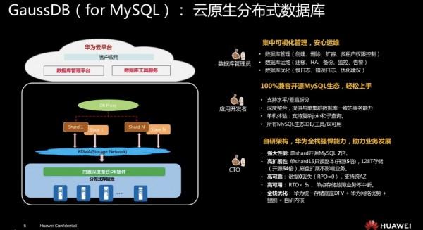 """一站式打卡""""云原生""""时代的高效开发:原来微服务和数据库还能这样玩"""