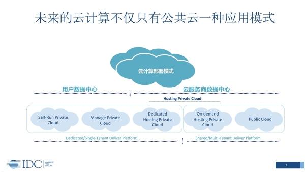 量体裁衣,选择适合企业自身的云部署模式和战略