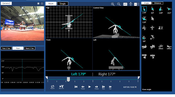 富士通人工智能将在世界艺术体操锦标赛上助力裁判打分