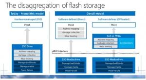 微���OCP�算�目推出云SSD存�π乱�范
