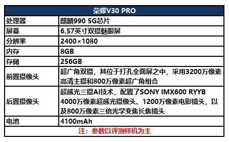 荣耀V30 PRO体验评测:5G、颜值、性能、拍照 年轻人想要的它都有!