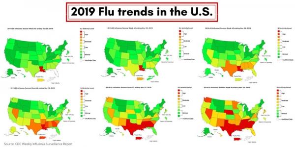预测分析——如何帮助美国渡过流感爆发期?
