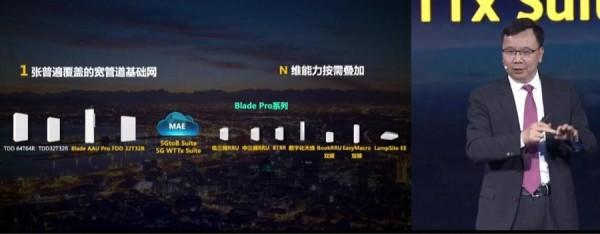 """华为杨超斌发布面向""""1+N""""目标网的5G全系列解决方案"""