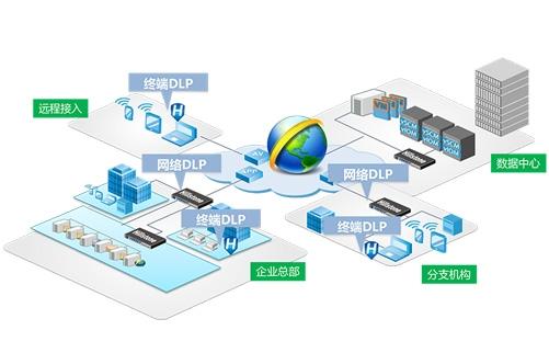 山石网科数据泄露防护系统
