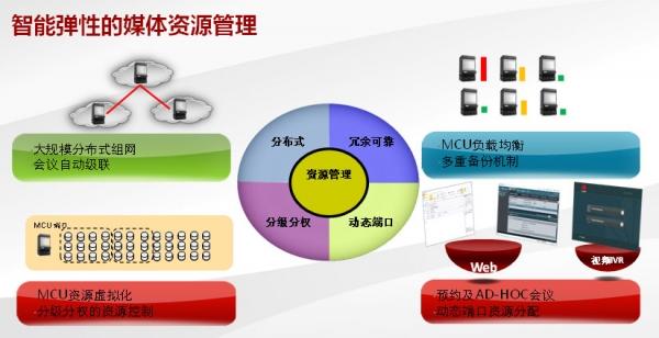 华为助力甘肃省国土资源厅打造高清应急指挥会商平台