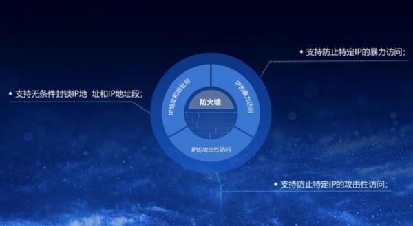 杰和科技推出GSM 3.0系统 发力边缘存储