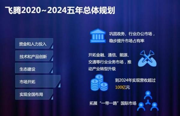 飞腾总经理窦强:20年CPU之路,做新时代的攀登者