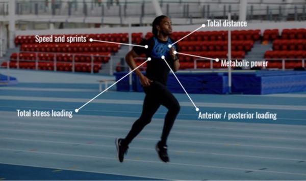 AI+数据科学:六种方式改变体育行业 (/) 科技 第3张