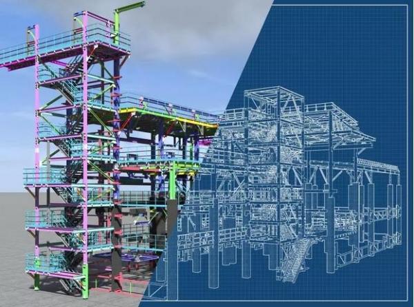 抓住建设发展2019年度重点,释放BIM应用潜能