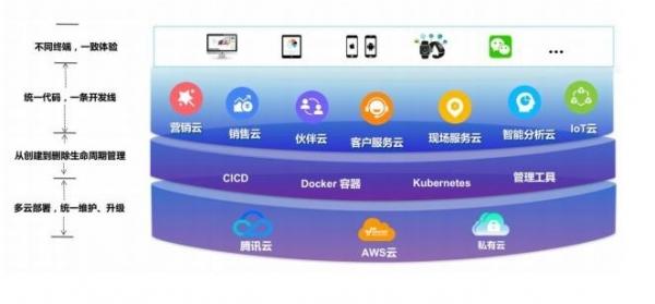 """企业数字化升级新选择:本土软件散发""""国货之光"""""""
